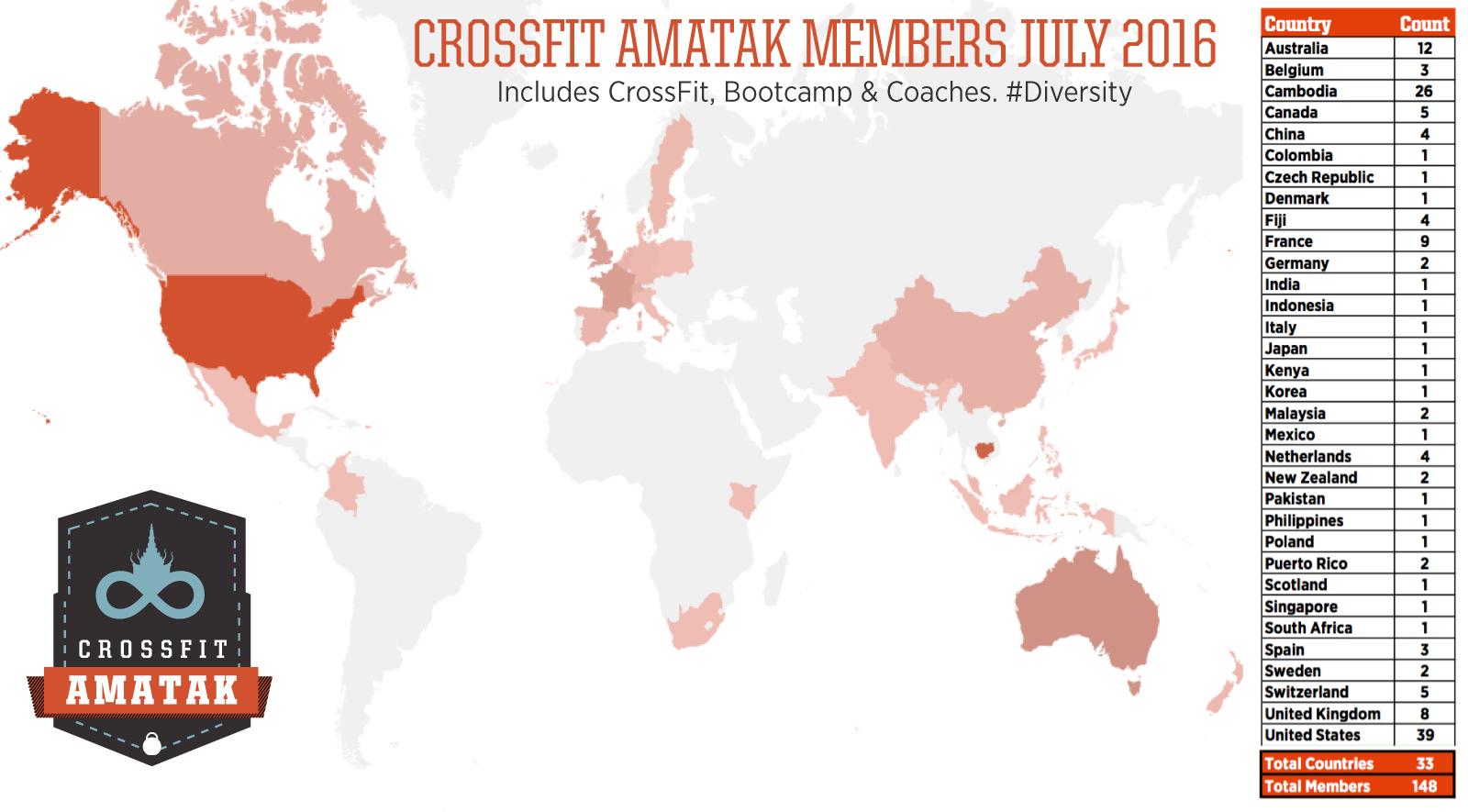 CF-Amtak-Members